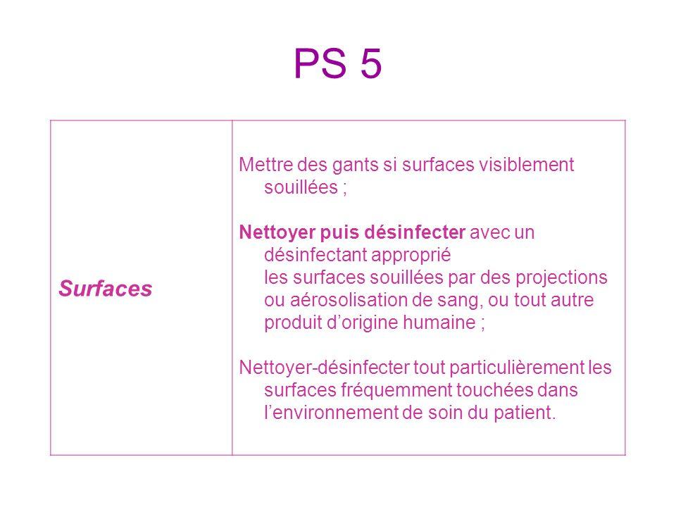 PS 5 Surfaces Mettre des gants si surfaces visiblement souillées ;