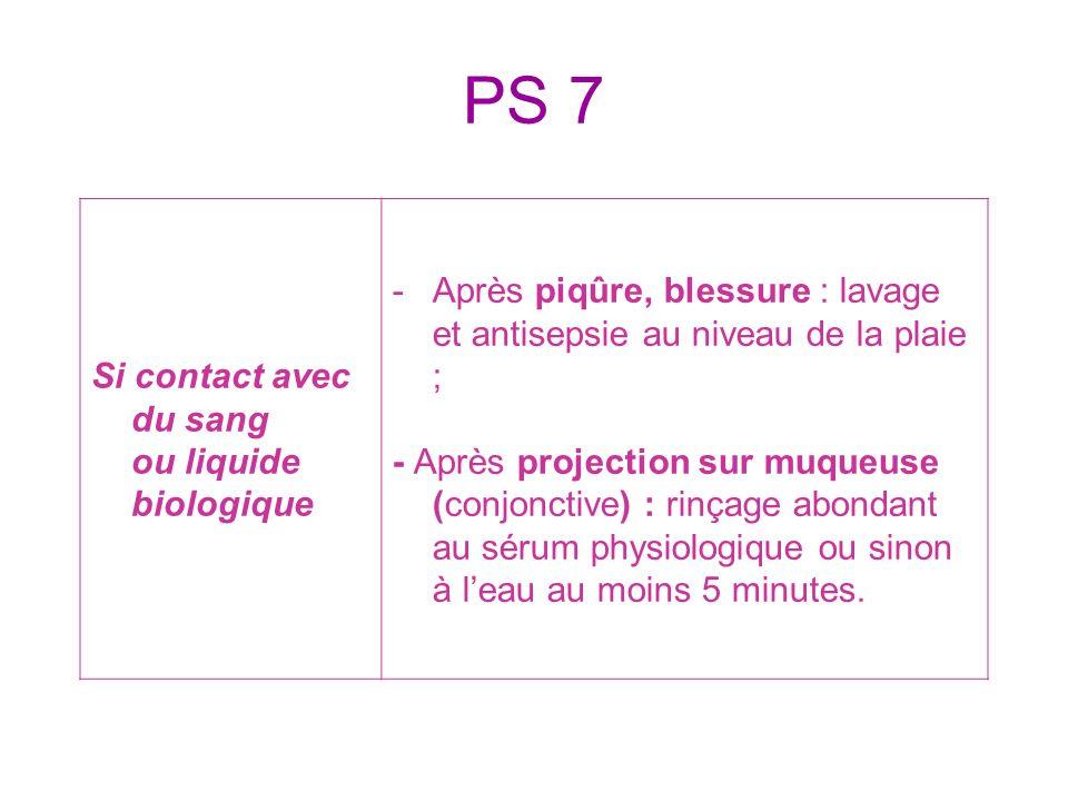 PS 7 Si contact avec du sang ou liquide biologique. Après piqûre, blessure : lavage et antisepsie au niveau de la plaie ;
