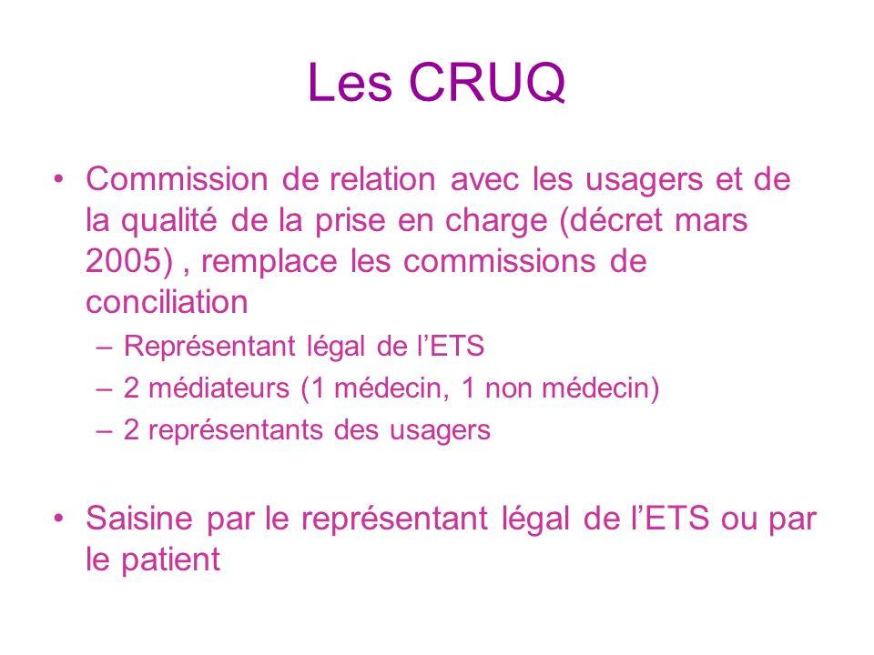 Les CRUQ Commission de relation avec les usagers et de la qualité de la prise en charge (décret mars 2005) , remplace les commissions de conciliation.