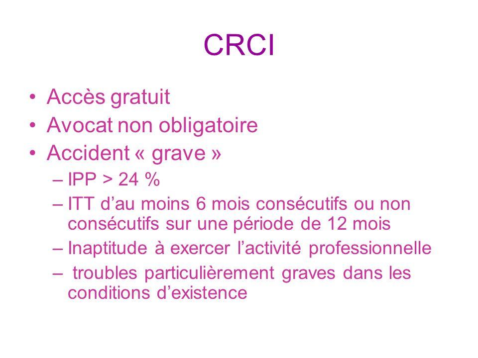 CRCI Accès gratuit Avocat non obligatoire Accident « grave »