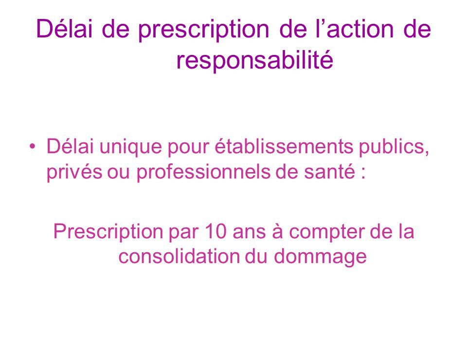 Délai de prescription de l'action de responsabilité
