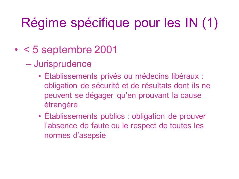 Régime spécifique pour les IN (1)