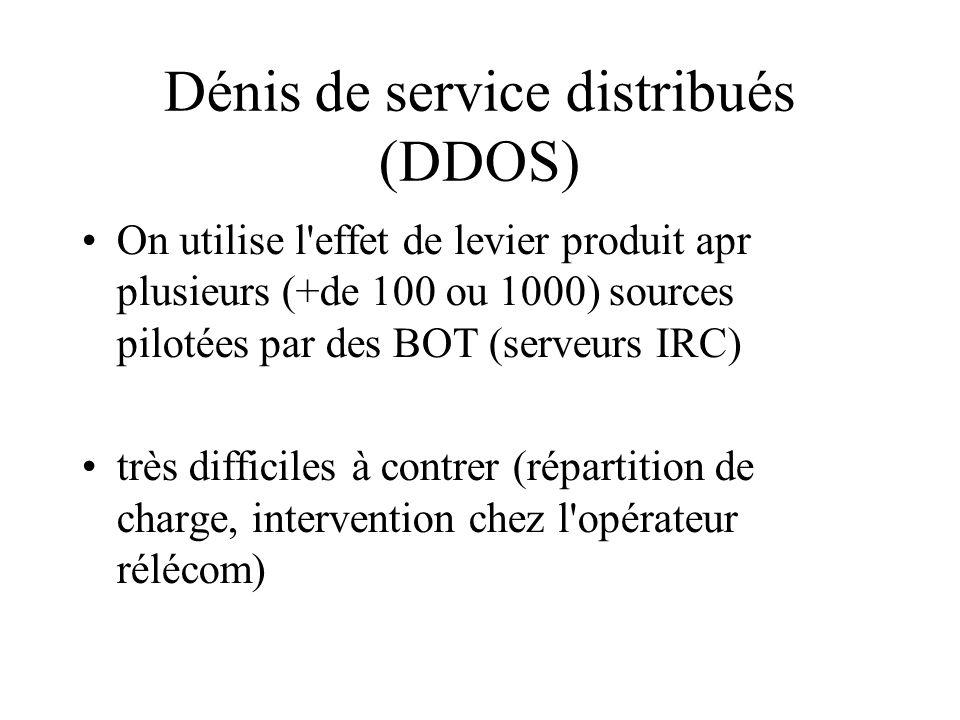Dénis de service distribués (DDOS)