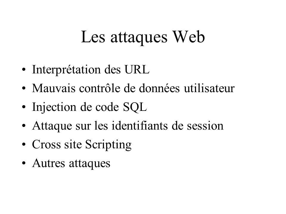 Les attaques Web Interprétation des URL