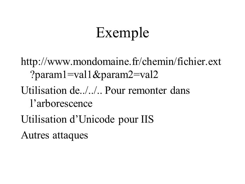 Exemple http://www.mondomaine.fr/chemin/fichier.ext ?param1=val1&param2=val2. Utilisation de../../.. Pour remonter dans l'arborescence.