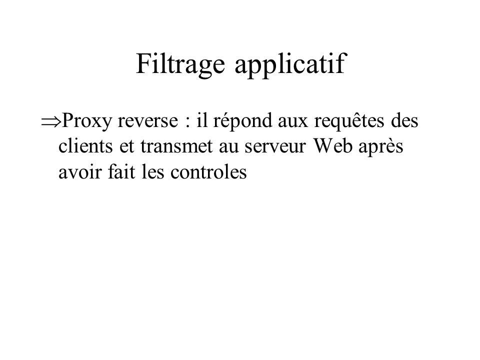 Filtrage applicatif Proxy reverse : il répond aux requêtes des clients et transmet au serveur Web après avoir fait les controles.