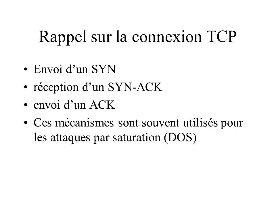 Rappel sur la connexion TCP