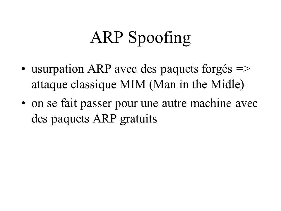 ARP Spoofing usurpation ARP avec des paquets forgés => attaque classique MIM (Man in the Midle)