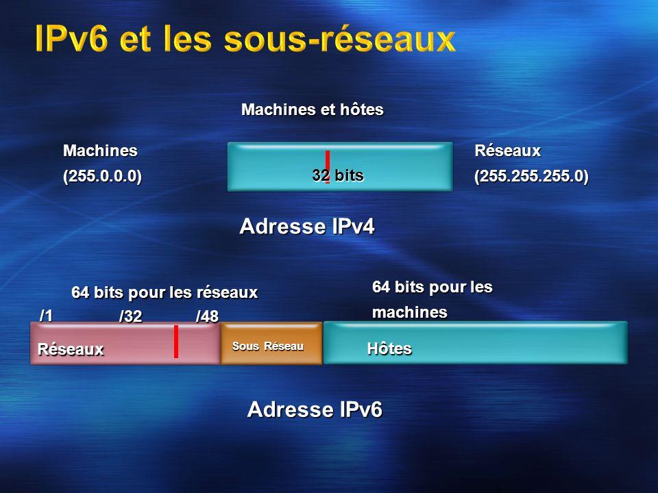 IPv6 et les sous-réseaux