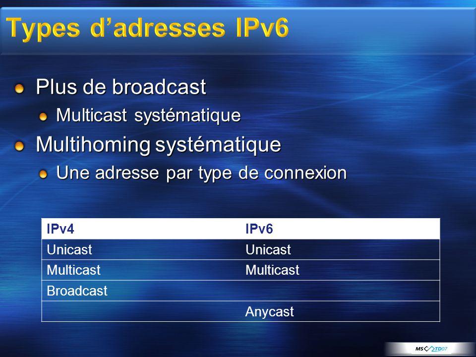 Types d'adresses IPv6 Plus de broadcast Multihoming systématique