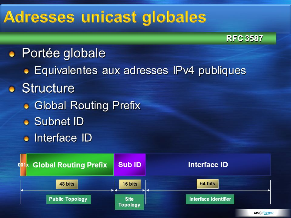 Adresses unicast globales