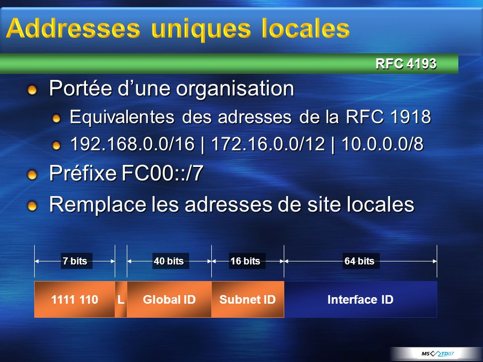 Addresses uniques locales