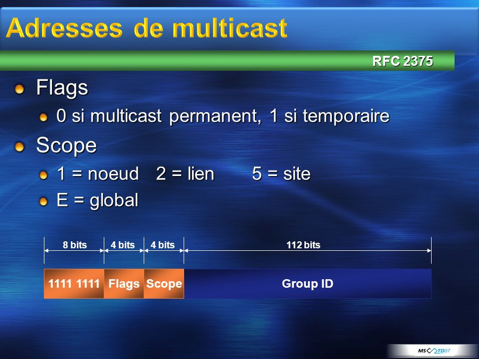 Adresses de multicast Flags Scope