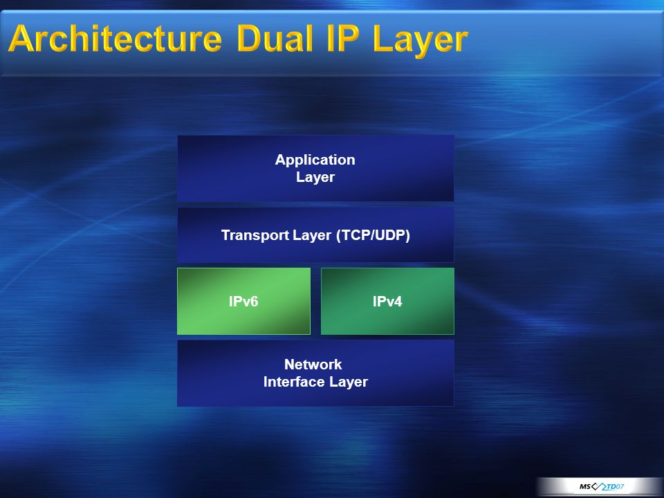 Architecture Dual IP Layer