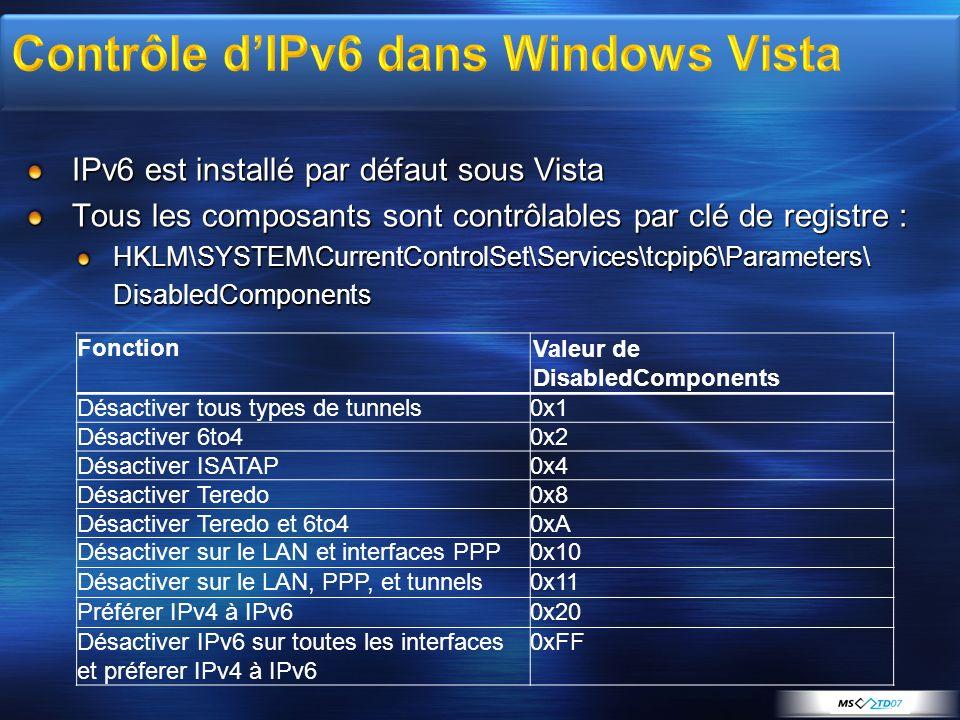 Contrôle d'IPv6 dans Windows Vista
