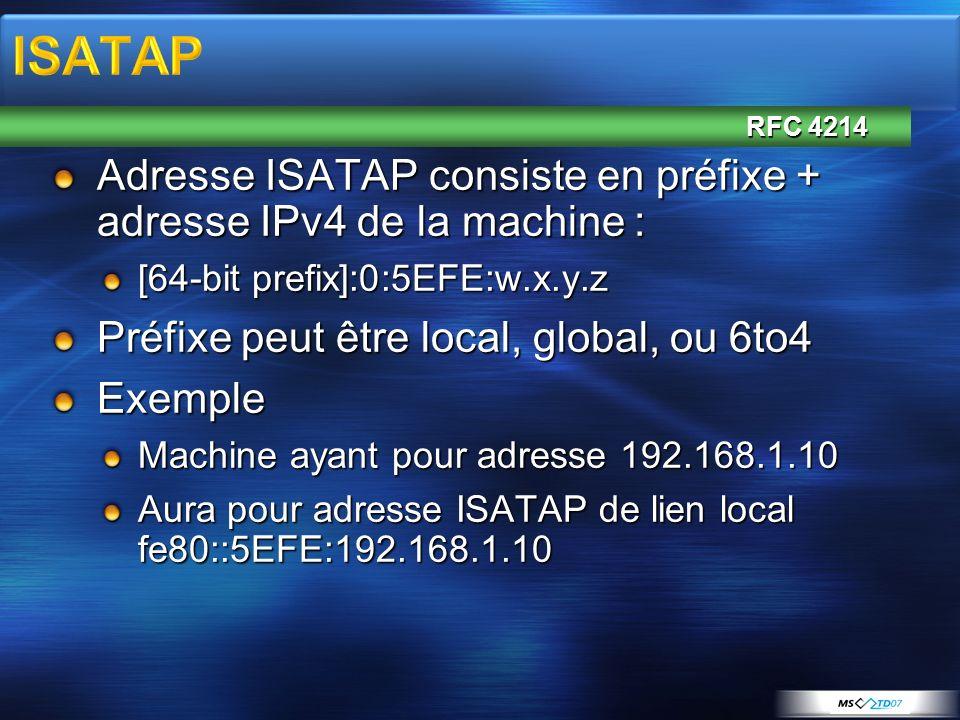 3/31/2017 3:24 AM ISATAP. RFC 4214. Adresse ISATAP consiste en préfixe + adresse IPv4 de la machine :