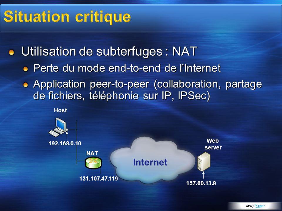 Situation critique Utilisation de subterfuges : NAT