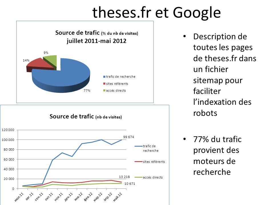 theses.fr et Google Description de toutes les pages de theses.fr dans un fichier sitemap pour faciliter l'indexation des robots.