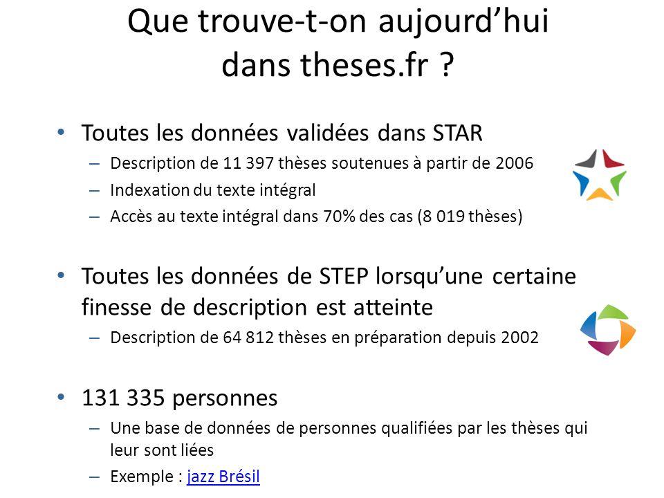 Que trouve-t-on aujourd'hui dans theses.fr