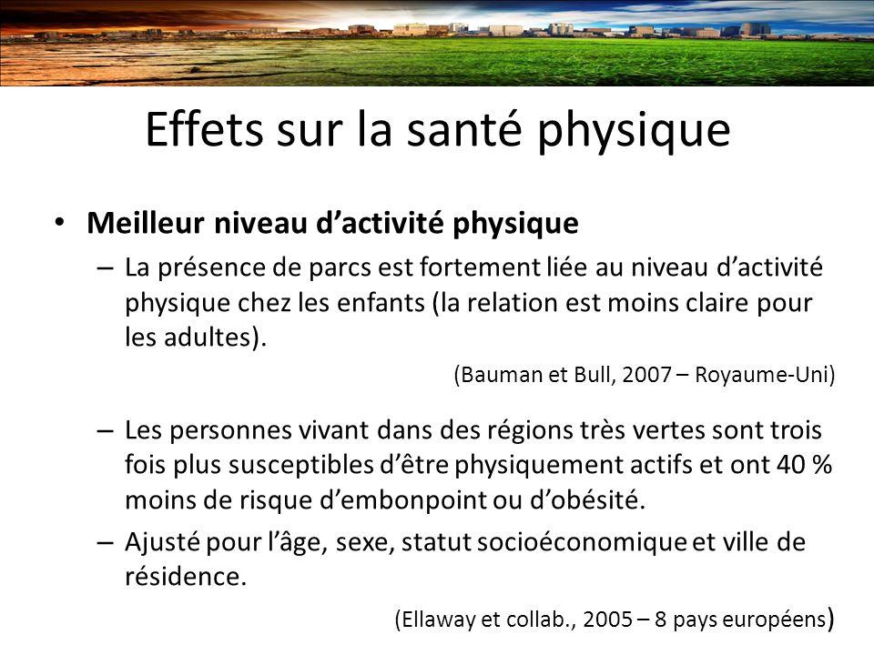 Effets sur la santé physique