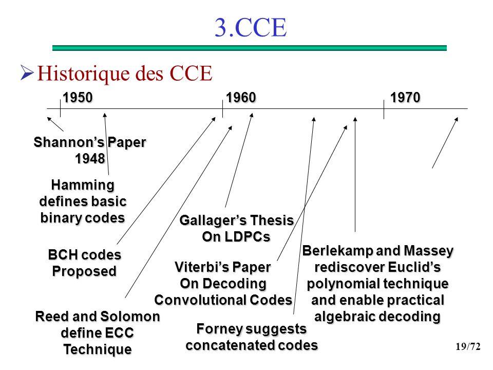 3.CCE Historique des CCE 1950 1960 1970 Shannon's Paper 1948 Hamming