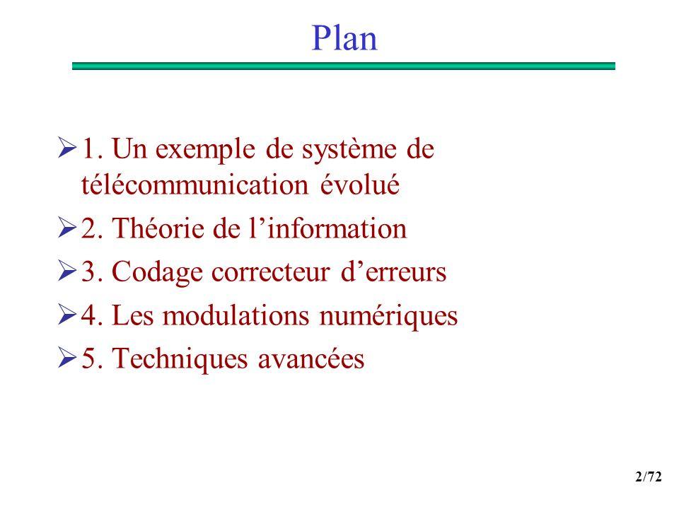 Plan 1. Un exemple de système de télécommunication évolué