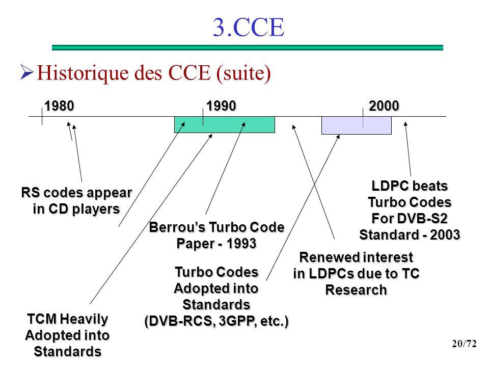 3.CCE Historique des CCE (suite) 1980 1990 2000 LDPC beats Turbo Codes