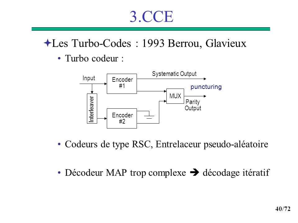 3.CCE Les Turbo-Codes : 1993 Berrou, Glavieux Turbo codeur :
