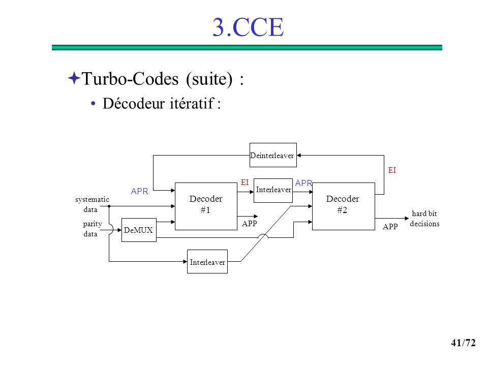 3.CCE Turbo-Codes (suite) : Décodeur itératif : Decoder #1 Decoder #2