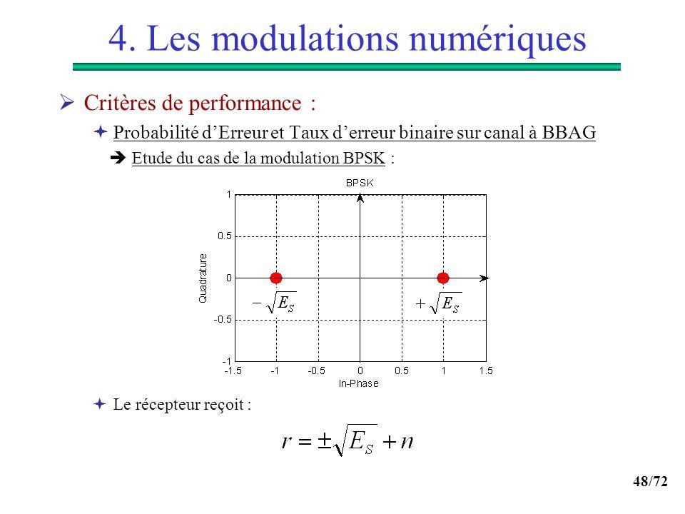 4. Les modulations numériques