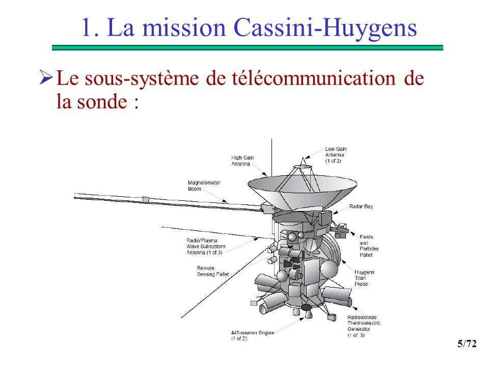 1. La mission Cassini-Huygens