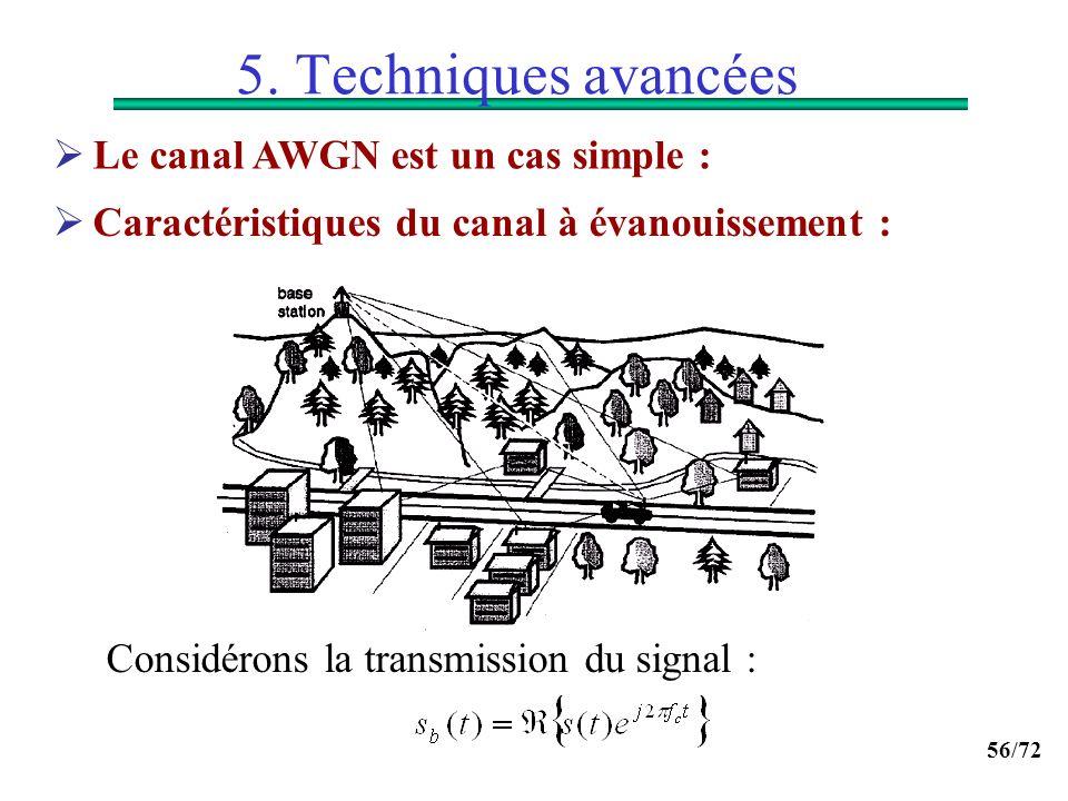 5. Techniques avancées Le canal AWGN est un cas simple :