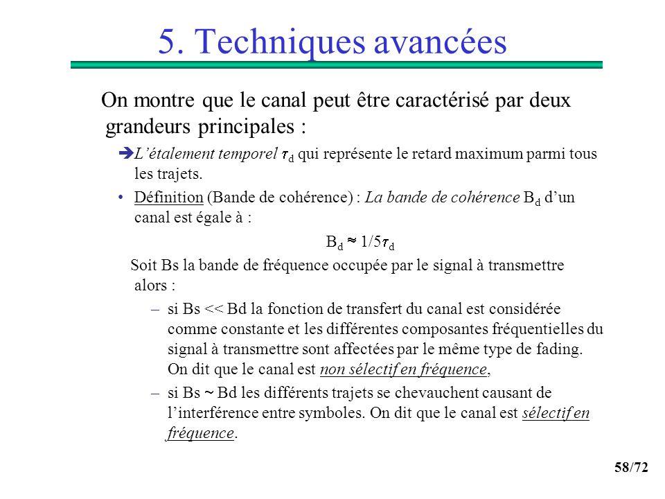 5. Techniques avancées On montre que le canal peut être caractérisé par deux grandeurs principales :