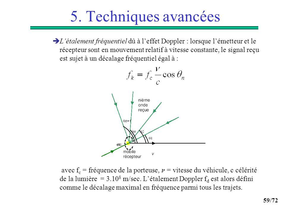 5. Techniques avancées