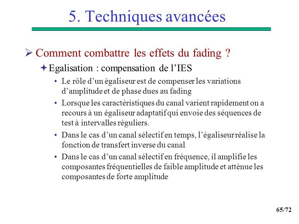 5. Techniques avancées Comment combattre les effets du fading
