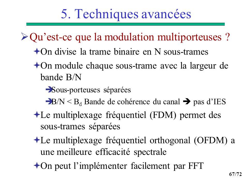 5. Techniques avancées Qu'est-ce que la modulation multiporteuses