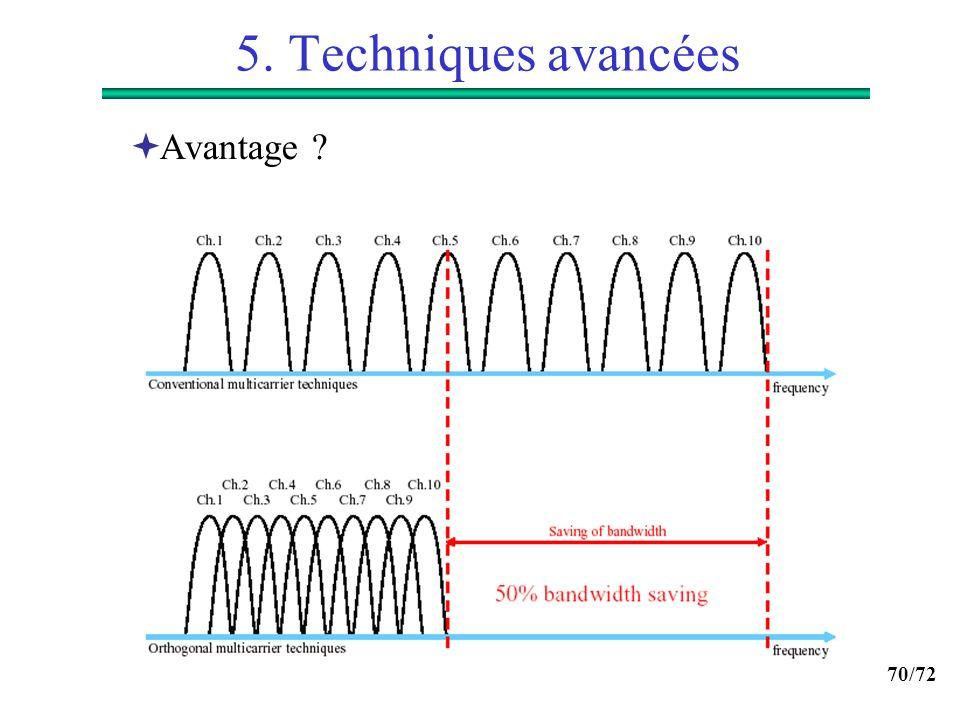 5. Techniques avancées Avantage