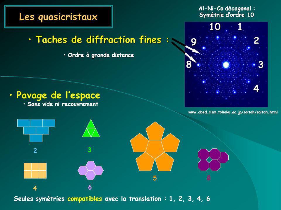 Taches de diffraction fines : Ordre à grande distance