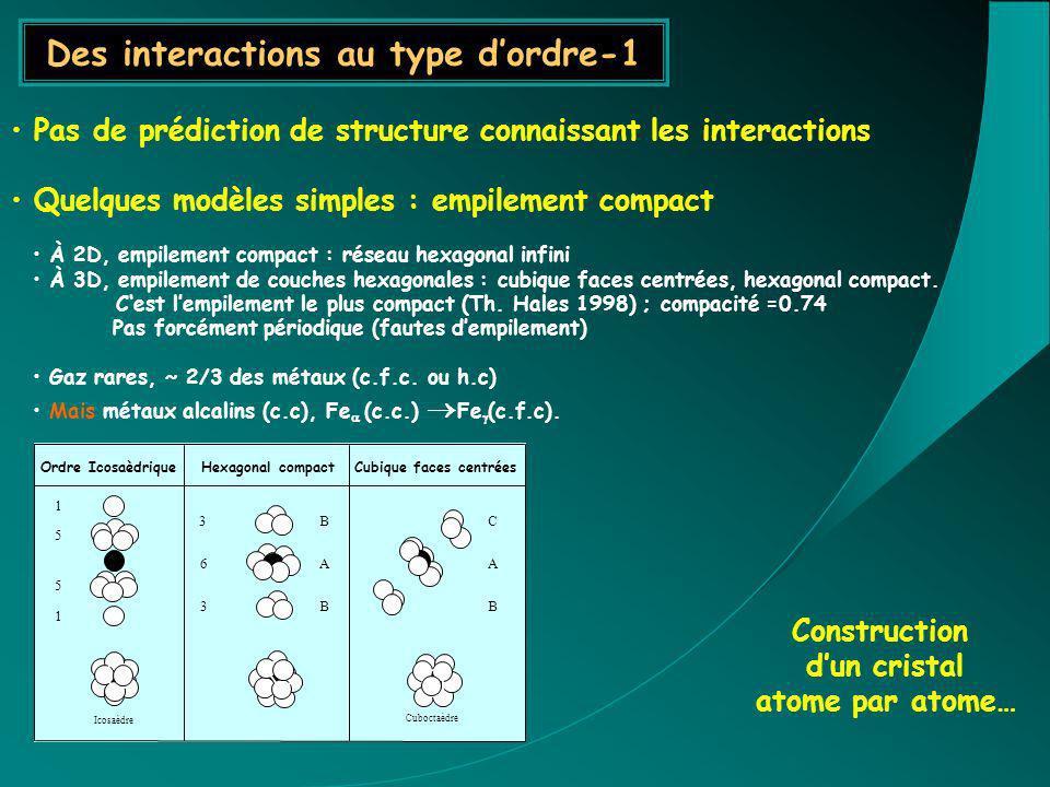 Des interactions au type d'ordre-1