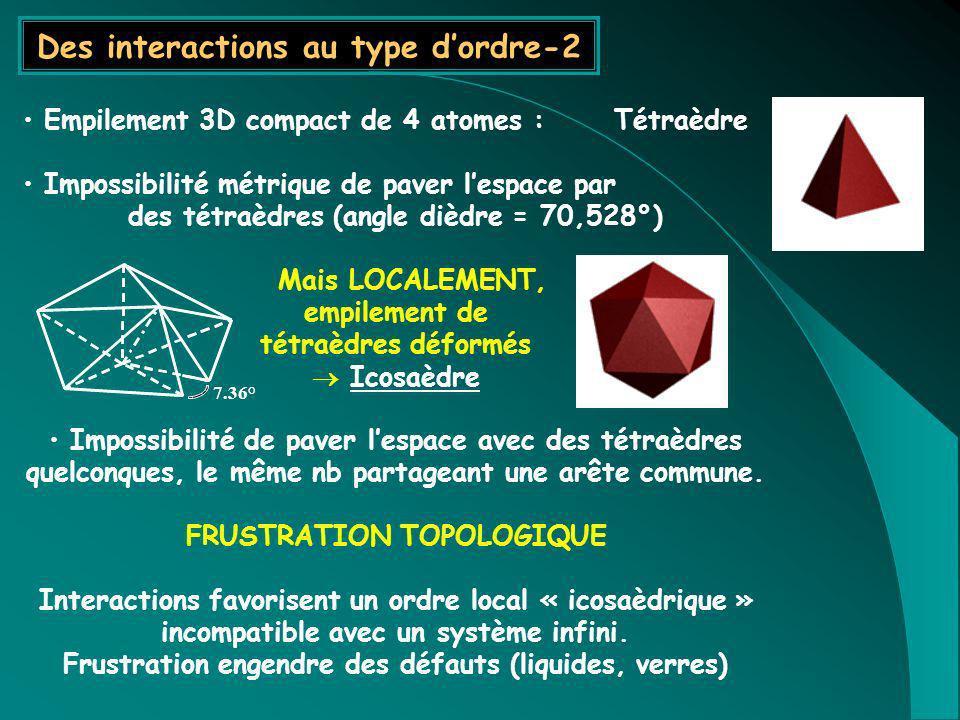 Des interactions au type d'ordre-2