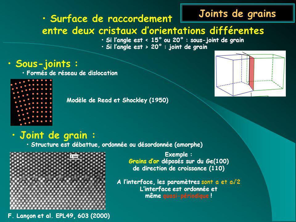 Surface de raccordement entre deux cristaux d'orientations différentes