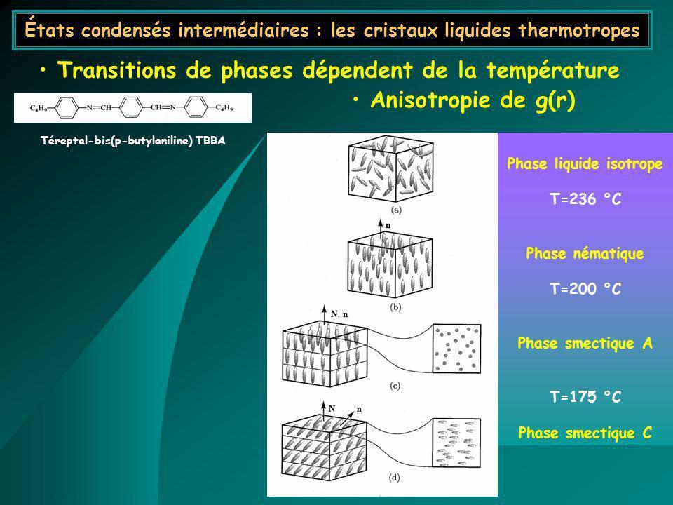 États condensés intermédiaires : les cristaux liquides thermotropes