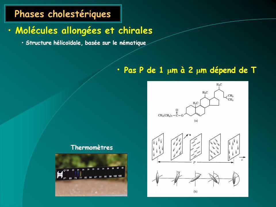 Phases cholestériques