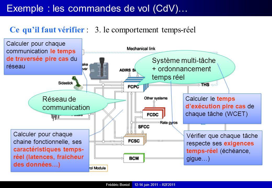 Exemple : les commandes de vol (CdV)…