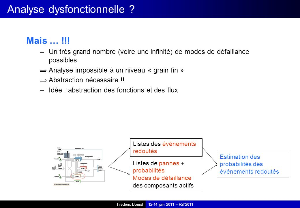 Analyse dysfonctionnelle