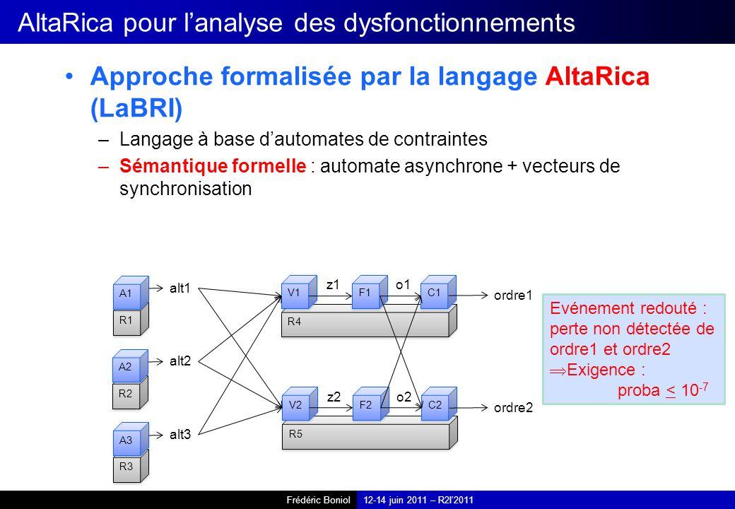 AltaRica pour l'analyse des dysfonctionnements