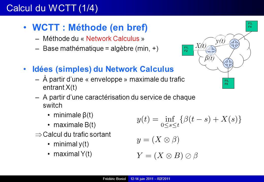 WCTT : Méthode (en bref)