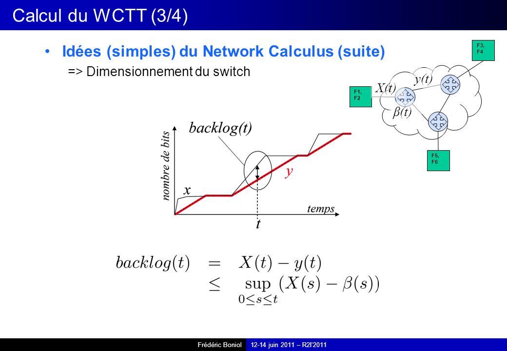 Calcul du WCTT (3/4) Idées (simples) du Network Calculus (suite)