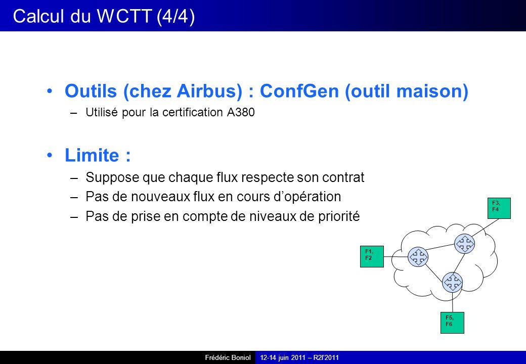 Outils (chez Airbus) : ConfGen (outil maison)