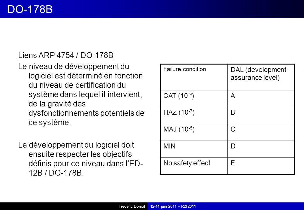 DO-178B Liens ARP 4754 / DO-178B.